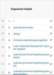 Google analytics segmentoidut suositut sivut kävijäseuranta